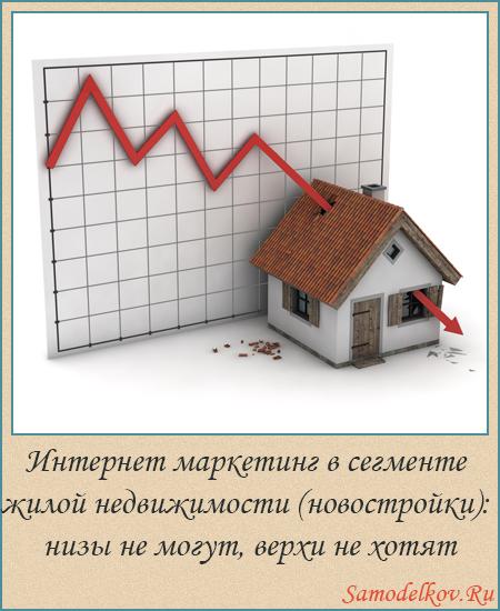 Маркетинг в жилой недвижимости
